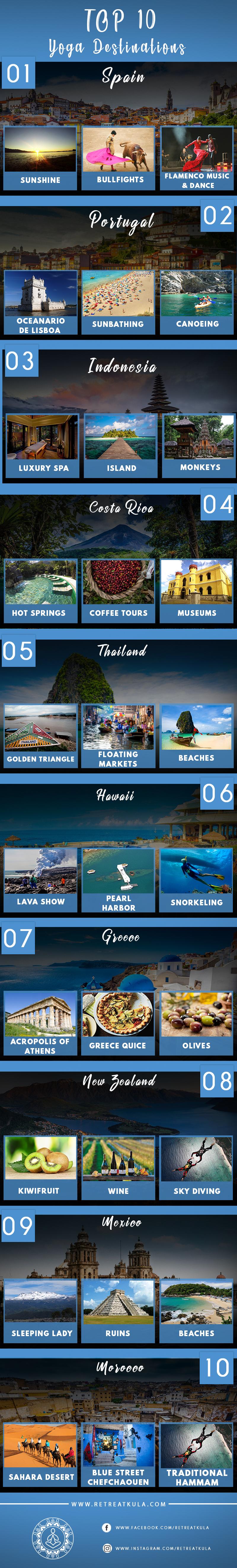top 10 yoga destinations retreatkula