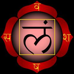 Root Chakra(Muladhara)