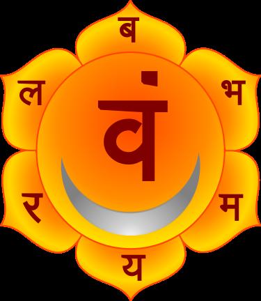 Sacral Chakra (Swadhisthana)
