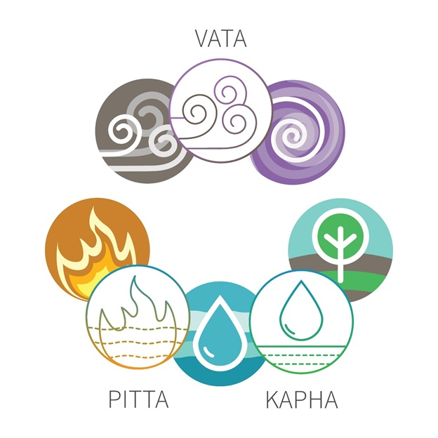 vata, pitta, kapha depiction